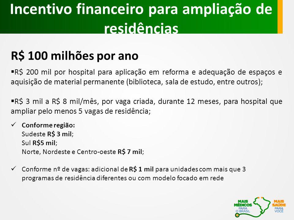  R$ 200 mil por hospital para aplicação em reforma e adequação de espaços e aquisição de material permanente (biblioteca, sala de estudo, entre outro