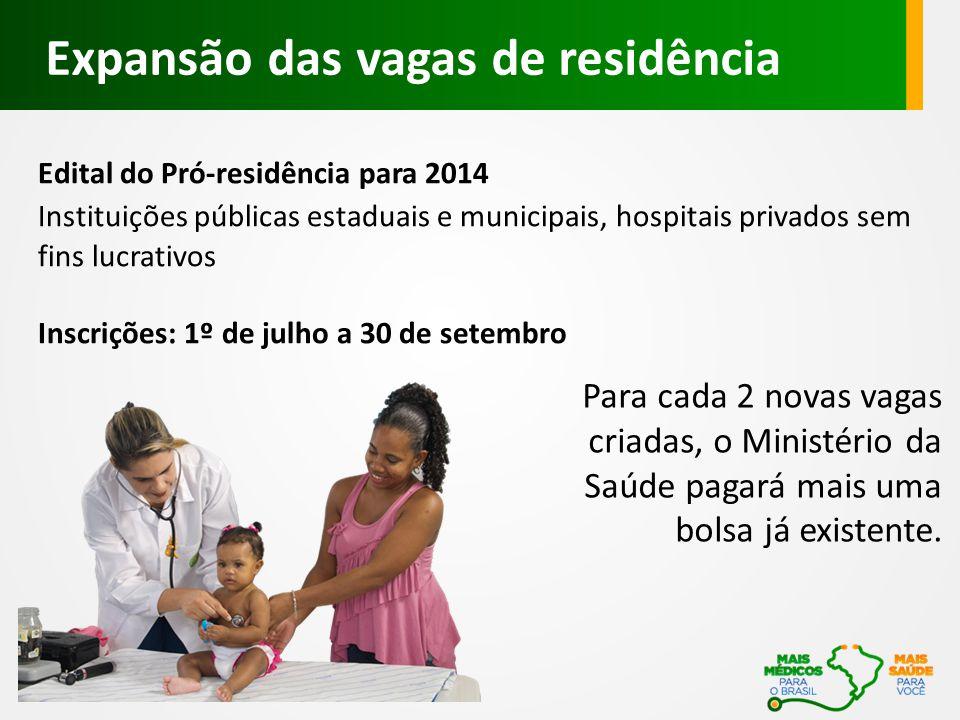Edital do Pró-residência para 2014 Instituições públicas estaduais e municipais, hospitais privados sem fins lucrativos Inscrições: 1º de julho a 30 d