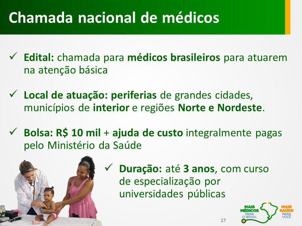 Chamada nacional de médicos Edital: chamada para médicos brasileiros para atuarem na atenção básica Local de atuação: periferias de grandes cidades, m