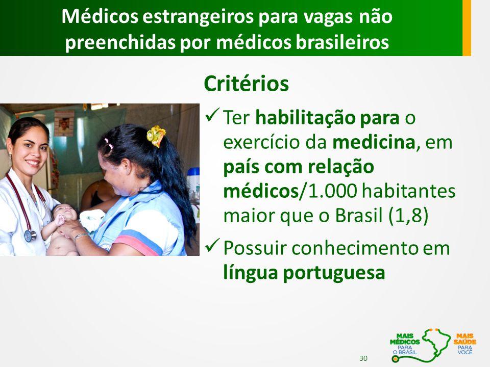 Critérios Ter habilitação para o exercício da medicina, em país com relação médicos/1.000 habitantes maior que o Brasil (1,8) Possuir conhecimento em
