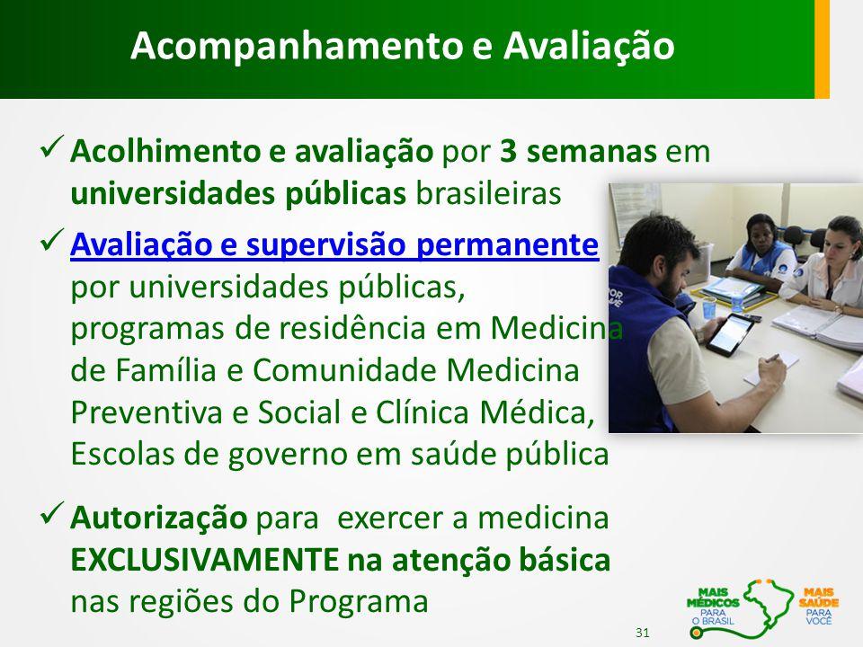 Acompanhamento e Avaliação Acolhimento e avaliação por 3 semanas em universidades públicas brasileiras 31 Avaliação e supervisão permanente por univer