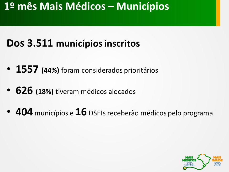 Dos 3.511 municípios inscritos 1557 (44%) foram considerados prioritários 626 (18%) tiveram médicos alocados 404 municípios e 16 DSEIs receberão médic