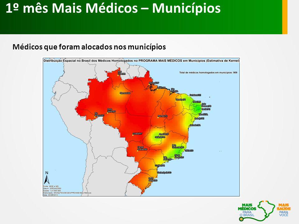Médicos que foram alocados nos municípios