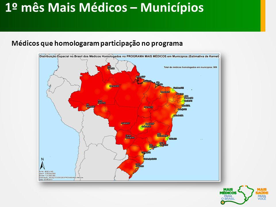 1º mês Mais Médicos – Municípios Médicos que homologaram participação no programa
