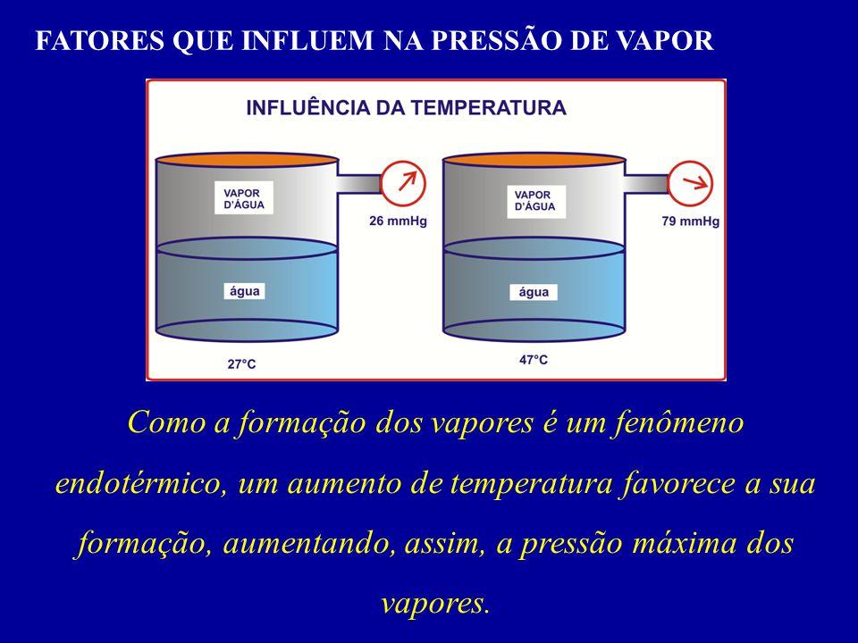 FATORES QUE INFLUEM NA PRESSÃO DE VAPOR Como a formação dos vapores é um fenômeno endotérmico, um aumento de temperatura favorece a sua formação, aume