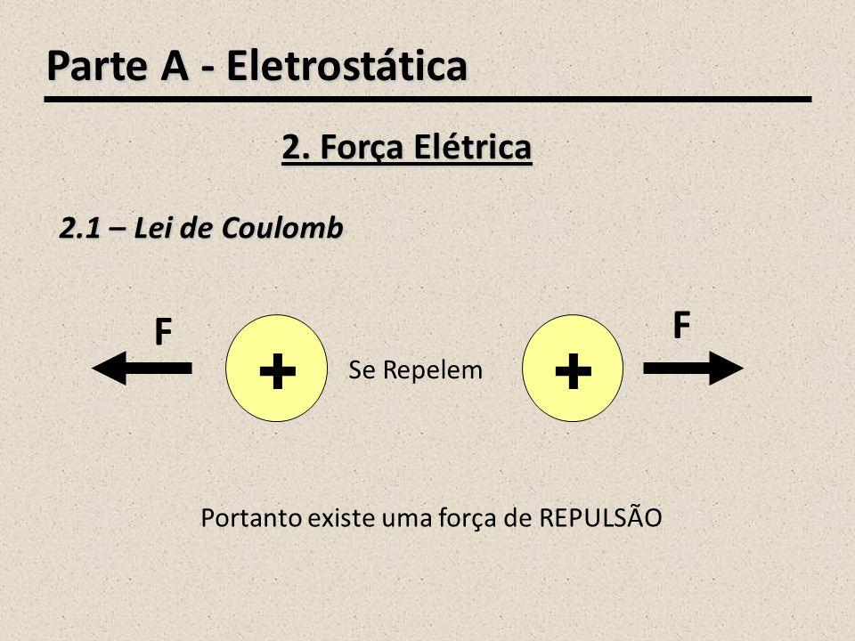 + – Parte A - Eletrostática 2.
