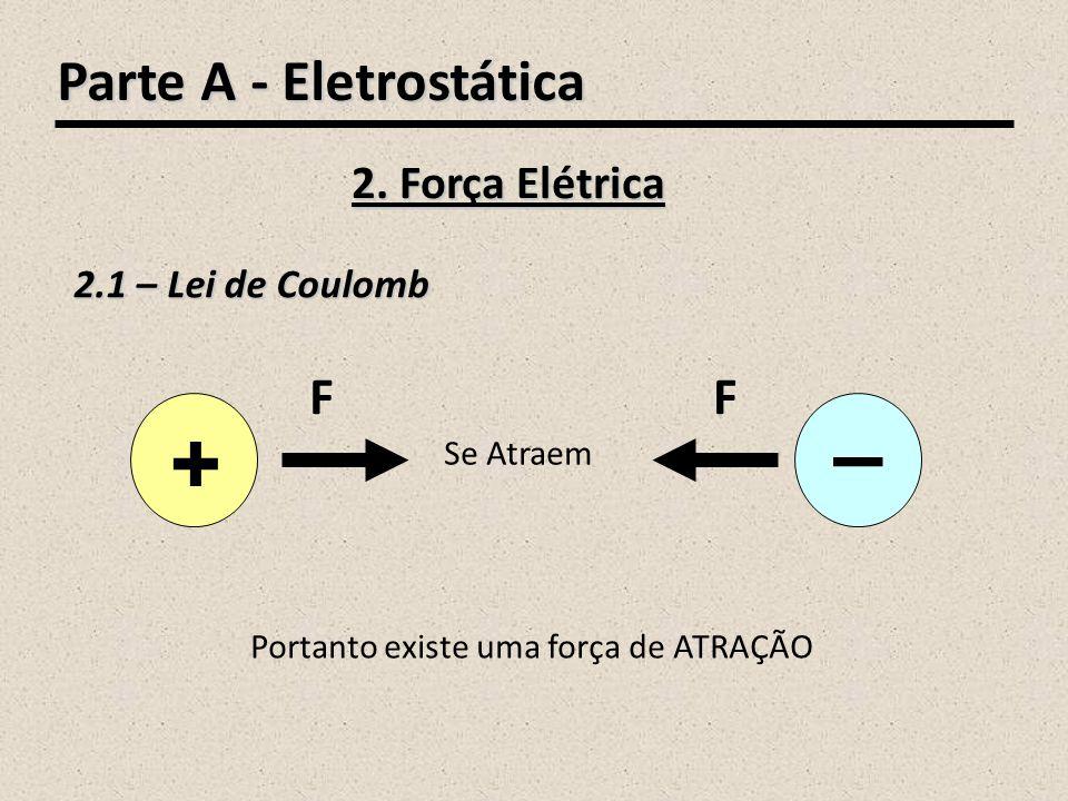 Parte A - Eletrostática 2.