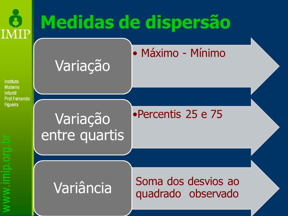 Medidas de dispersão Máximo - Mínimo Variação Percentis 25 e 75 Variação entre quartis Soma dos desvios ao quadrado observado Variância