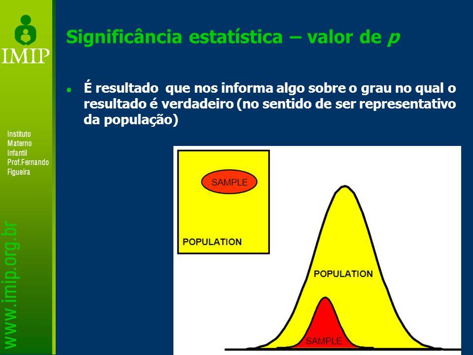 Significância estatística – valor de p É resultado que nos informa algo sobre o grau no qual o resultado é verdadeiro (no sentido de ser representativo da população)