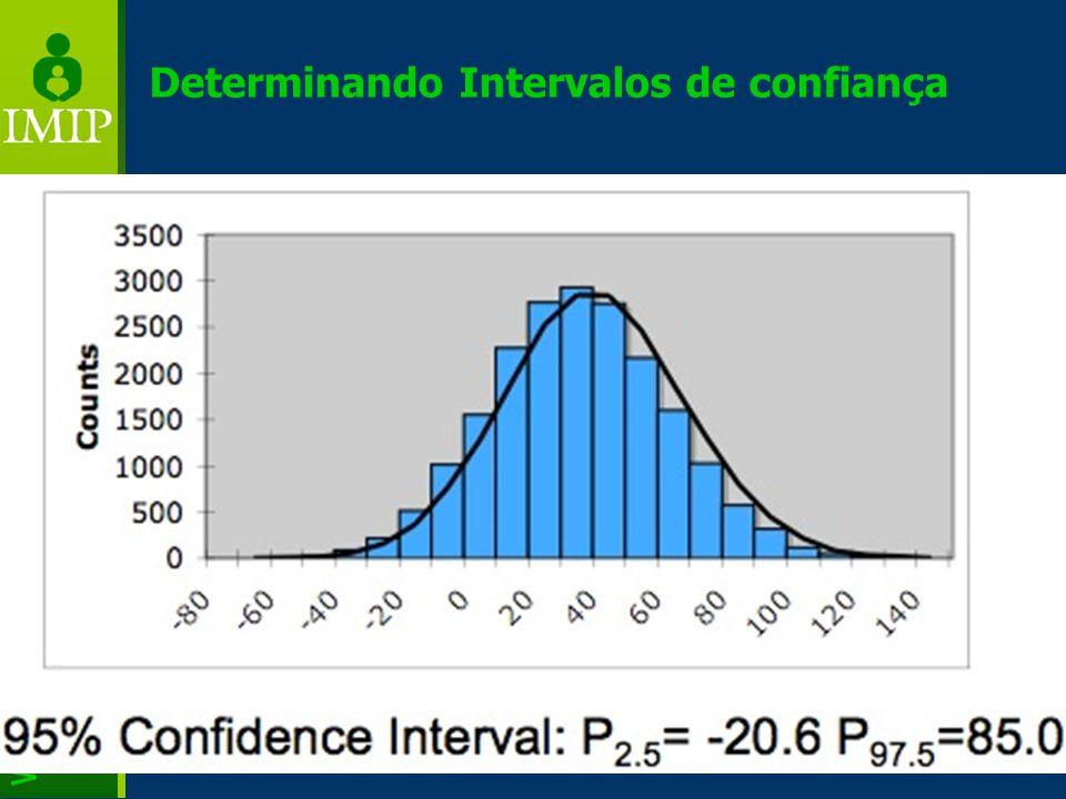 Determinando Intervalos de confiança Distribuiçaõ da sample averages