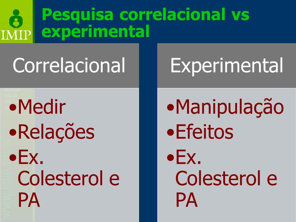 Pesquisa correlacional vs experimental Correlacional Medir Relações Ex.