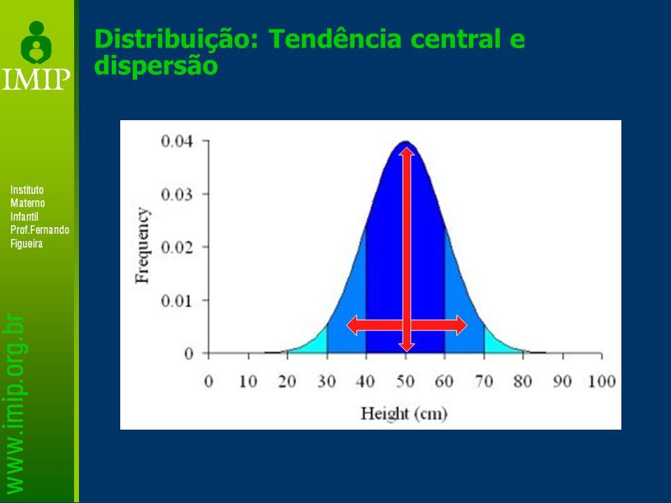 Distribuição: Tendência central e dispersão