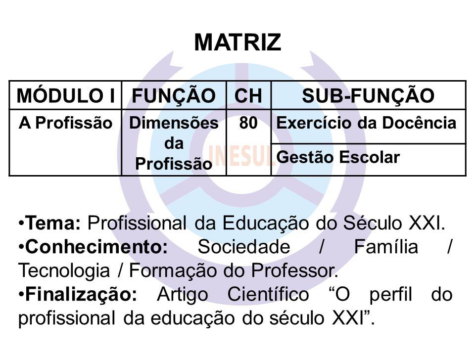 MÓDULO IFUNÇÃOCHSUB-FUNÇÃO A ProfissãoDimensões da Profissão 80Exercício da Docência Gestão Escolar MATRIZ Tema: Profissional da Educação do Século XXI.