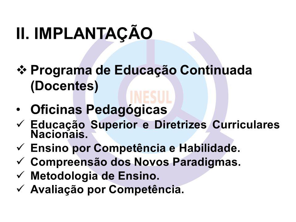 II. IMPLANTAÇÃO  Programa de Educação Continuada (Docentes) Oficinas Pedagógicas Educação Superior e Diretrizes Curriculares Nacionais. Ensino por Co