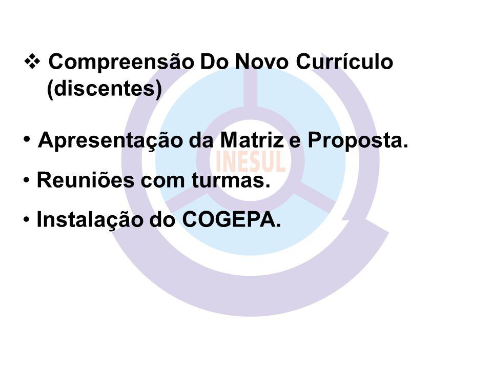  Compreensão Do Novo Currículo (discentes) Apresentação da Matriz e Proposta.