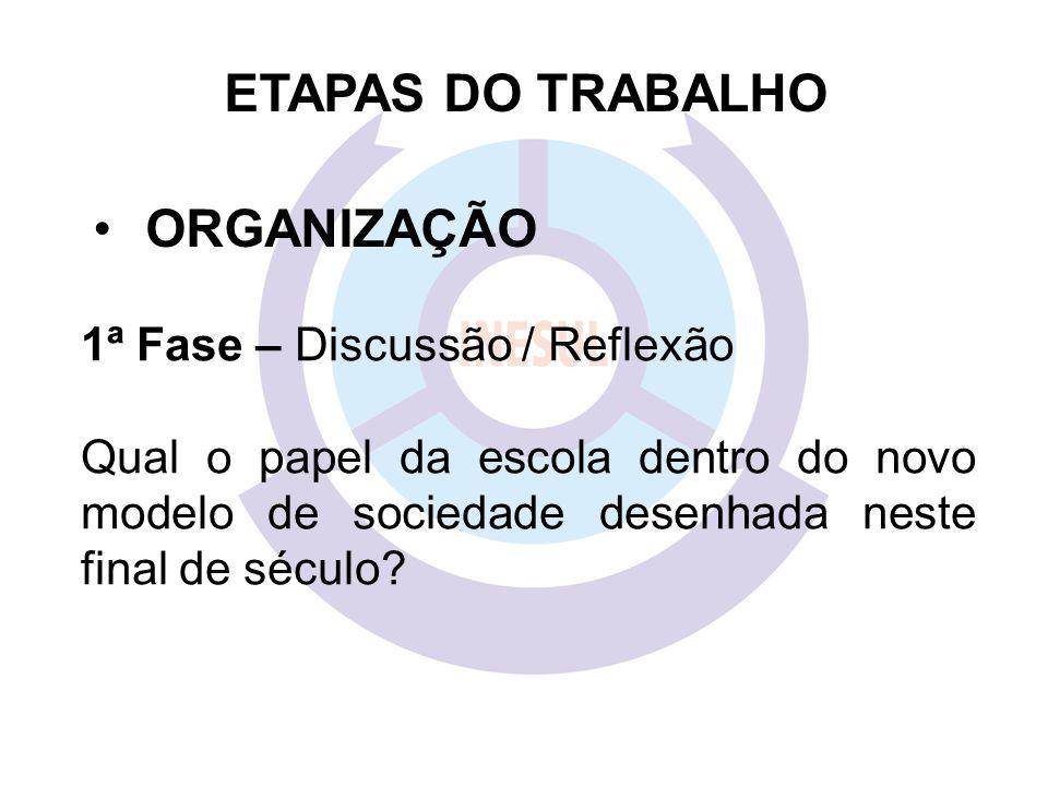 ETAPAS DO TRABALHO ORGANIZAÇÃO 1ª Fase – Discussão / Reflexão Qual o papel da escola dentro do novo modelo de sociedade desenhada neste final de século