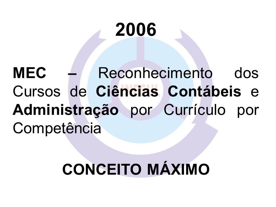 2006 MEC – Reconhecimento dos Cursos de Ciências Contábeis e Administração por Currículo por Competência CONCEITO MÁXIMO
