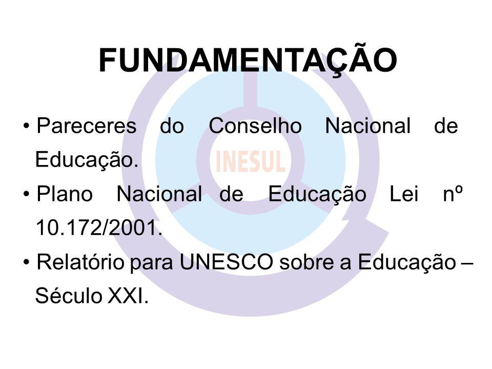 FUNDAMENTAÇÃO Pareceres do Conselho Nacional de Educação.
