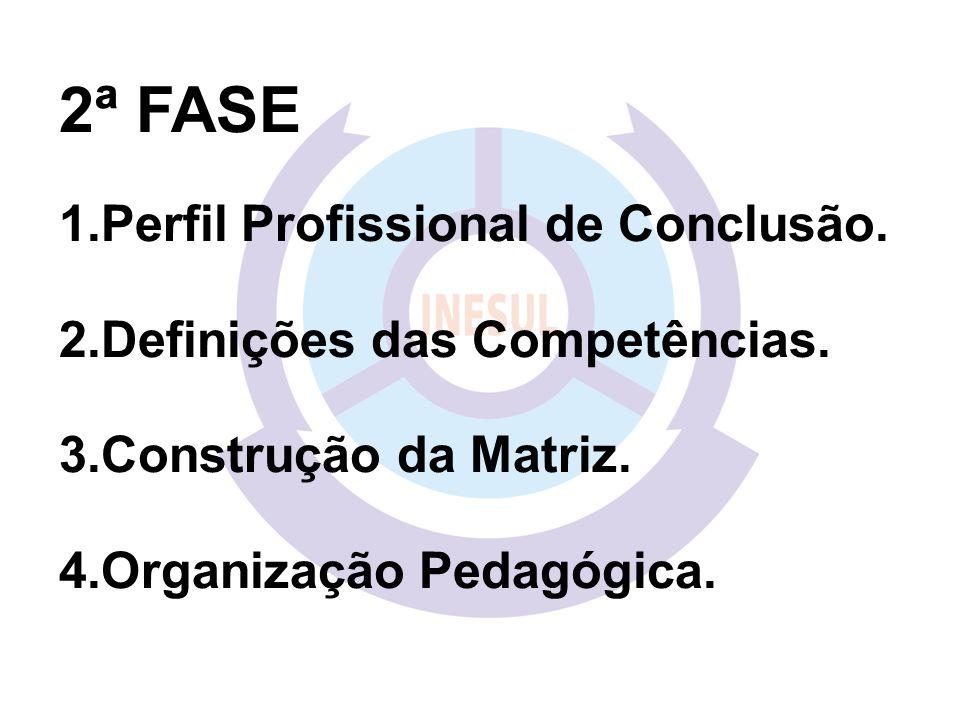 2ª FASE 1.Perfil Profissional de Conclusão. 2.Definições das Competências.