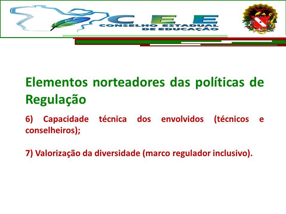 6) Capacidade técnica dos envolvidos (técnicos e conselheiros); 7) Valorização da diversidade (marco regulador inclusivo). Elementos norteadores das p