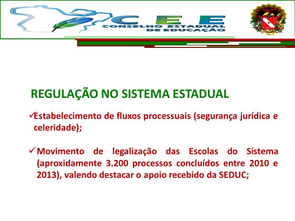 Estabelecimento de fluxos processuais (segurança jurídica e celeridade); Movimento de legalização das Escolas do Sistema (aproxidamente 3.200 processo