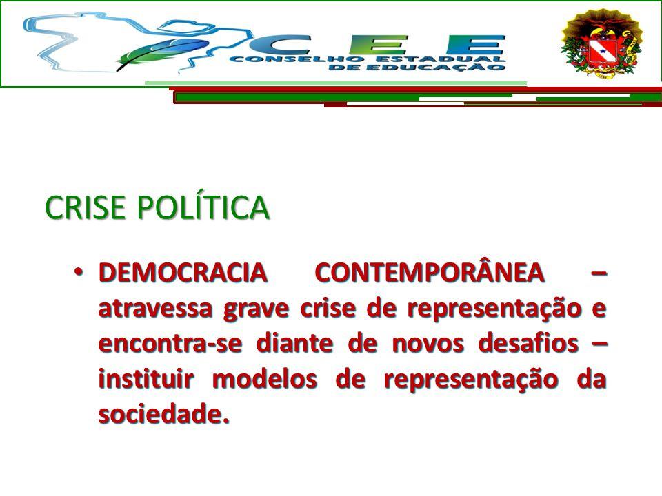 CRISE POLÍTICA DEMOCRACIA CONTEMPORÂNEA – atravessa grave crise de representação e encontra-se diante de novos desafios – instituir modelos de represe