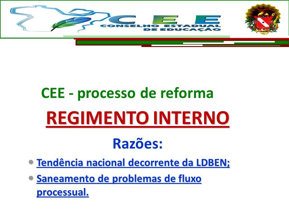 REGIMENTO INTERNO Razões: Tendência nacional decorrente da LDBEN; Tendência nacional decorrente da LDBEN; Saneamento de problemas de fluxo processual.