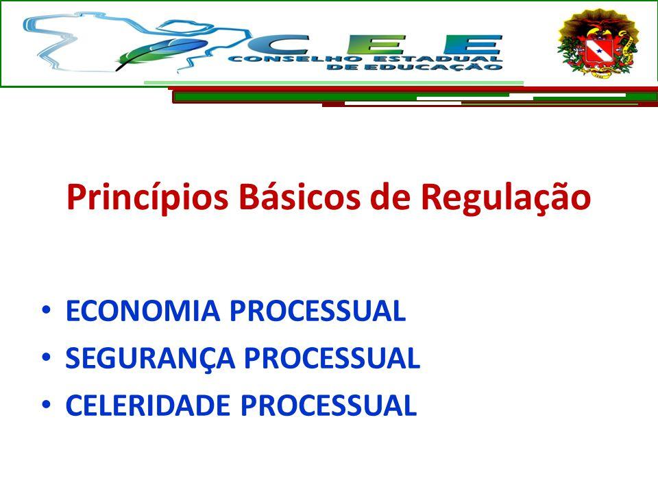 Princípios Básicos de Regulação ECONOMIA PROCESSUAL SEGURANÇA PROCESSUAL CELERIDADE PROCESSUAL