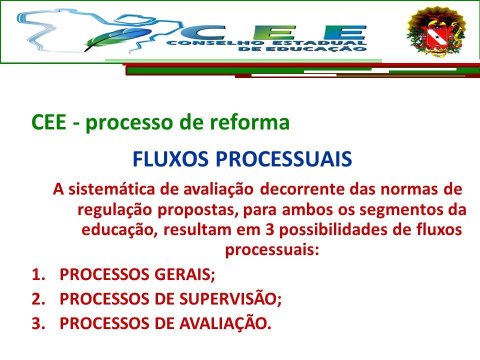 A sistemática de avaliação decorrente das normas de regulação propostas, para ambos os segmentos da educação, resultam em 3 possibilidades de fluxos p
