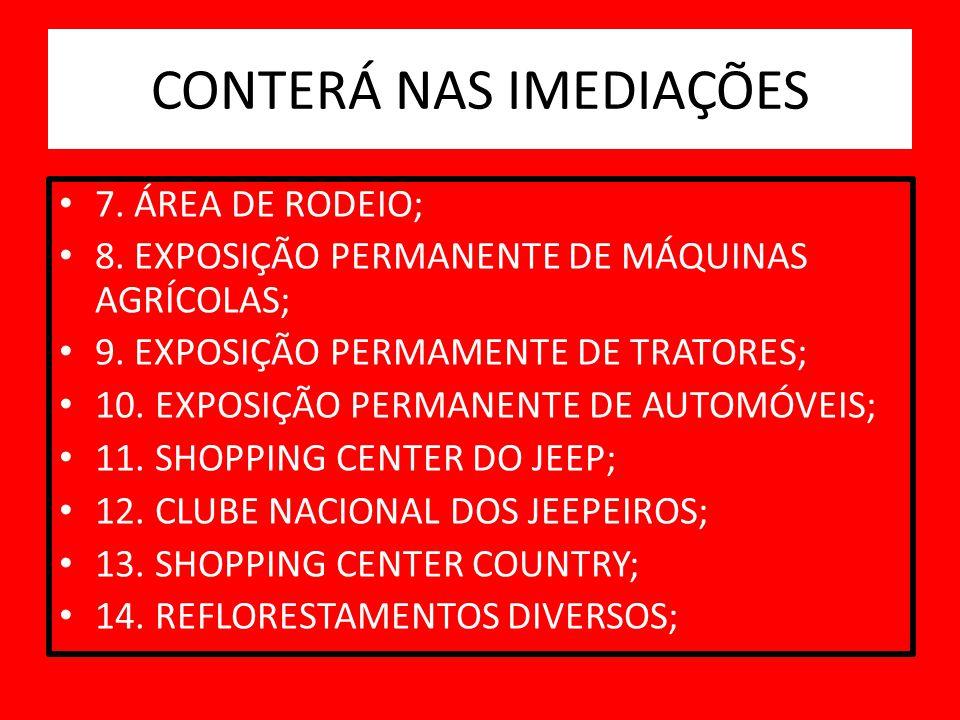 7. ÁREA DE RODEIO; 8. EXPOSIÇÃO PERMANENTE DE MÁQUINAS AGRÍCOLAS; 9. EXPOSIÇÃO PERMAMENTE DE TRATORES; 10. EXPOSIÇÃO PERMANENTE DE AUTOMÓVEIS; 11. SHO