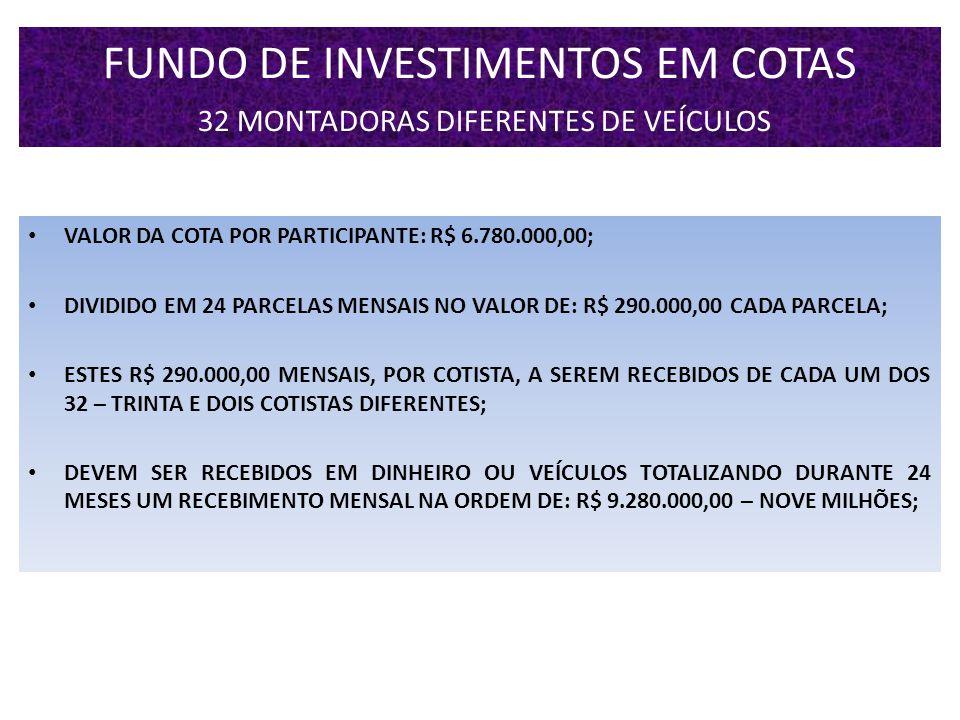 FUNDO DE INVESTIMENTOS EM COTAS 32 MONTADORAS DIFERENTES DE VEÍCULOS VALOR DA COTA POR PARTICIPANTE: R$ 6.780.000,00; DIVIDIDO EM 24 PARCELAS MENSAIS