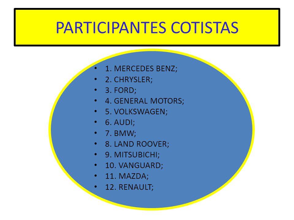 PARTICIPANTES COTISTAS 1. MERCEDES BENZ; 2. CHRYSLER; 3. FORD; 4. GENERAL MOTORS; 5. VOLKSWAGEN; 6. AUDI; 7. BMW; 8. LAND ROOVER; 9. MITSUBICHI; 10. V
