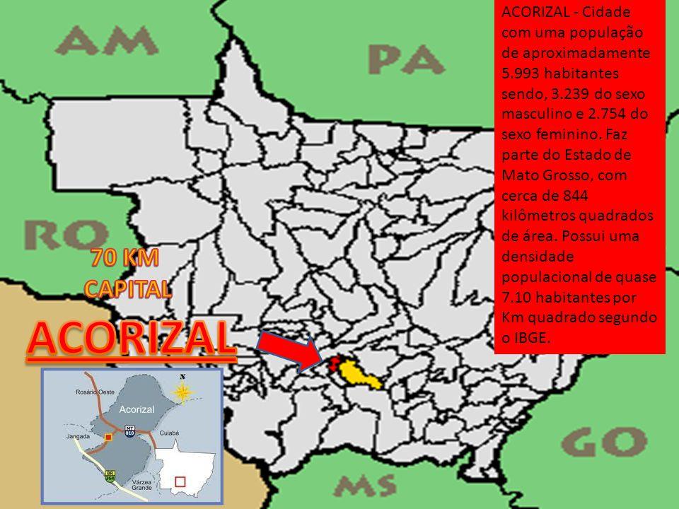 ACORIZAL - Cidade com uma população de aproximadamente 5.993 habitantes sendo, 3.239 do sexo masculino e 2.754 do sexo feminino. Faz parte do Estado d