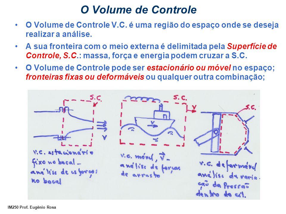 IM250 Prof. Eugênio Rosa O Volume de Controle O Volume de Controle V.C. é uma região do espaço onde se deseja realizar a análise. A sua fronteira com