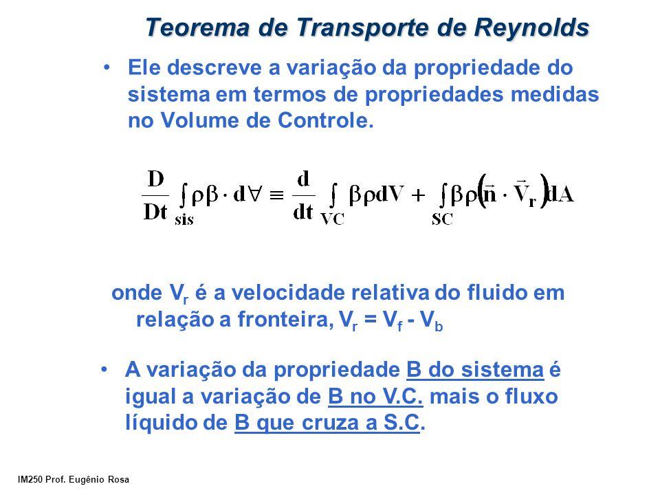 IM250 Prof. Eugênio Rosa Teorema de Transporte de Reynolds Ele descreve a variação da propriedade do sistema em termos de propriedades medidas no Volu