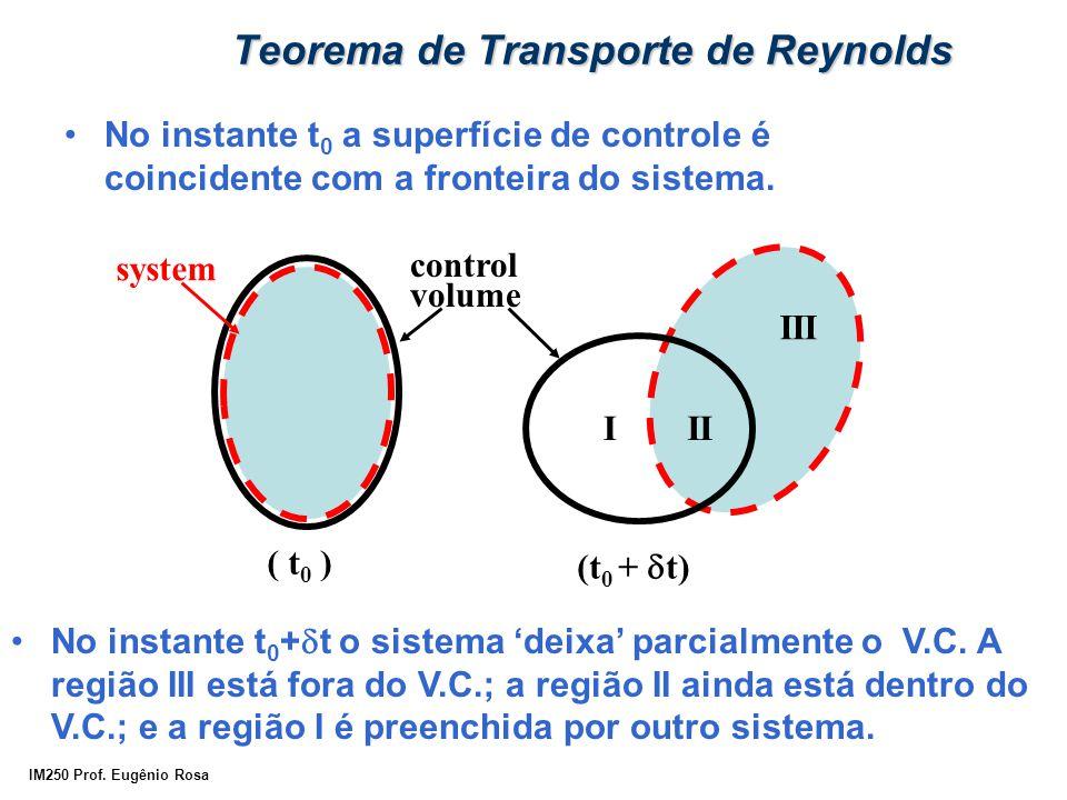 IM250 Prof. Eugênio Rosa Teorema de Transporte de Reynolds ( t 0 ) (t 0 +  t) system control volume III III No instante t 0 a superfície de controle