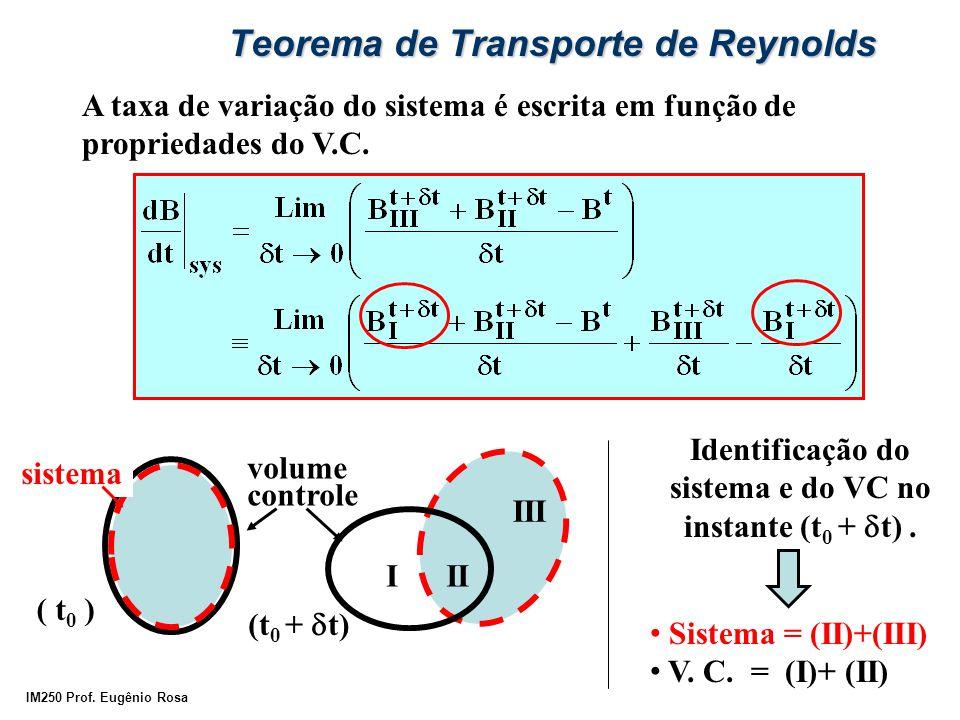 IM250 Prof. Eugênio Rosa Teorema de Transporte de Reynolds ( t 0 ) (t 0 +  t) sistema volume controle III III A taxa de variação do sistema é escrita