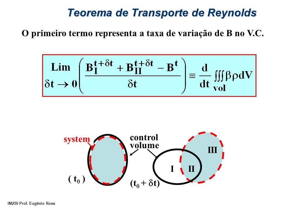 IM250 Prof. Eugênio Rosa Teorema de Transporte de Reynolds O primeiro termo representa a taxa de variação de B no V.C. ( t 0 ) (t 0 +  t) system cont