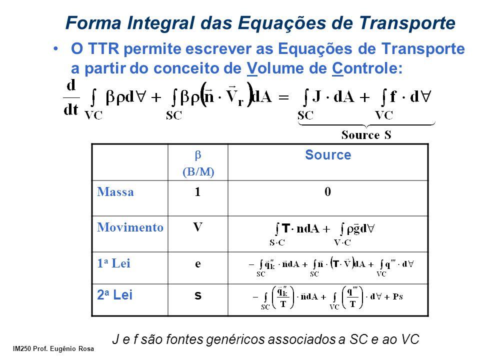 IM250 Prof. Eugênio Rosa Forma Integral das Equações de Transporte O TTR permite escrever as Equações de Transporte a partir do conceito de Volume de