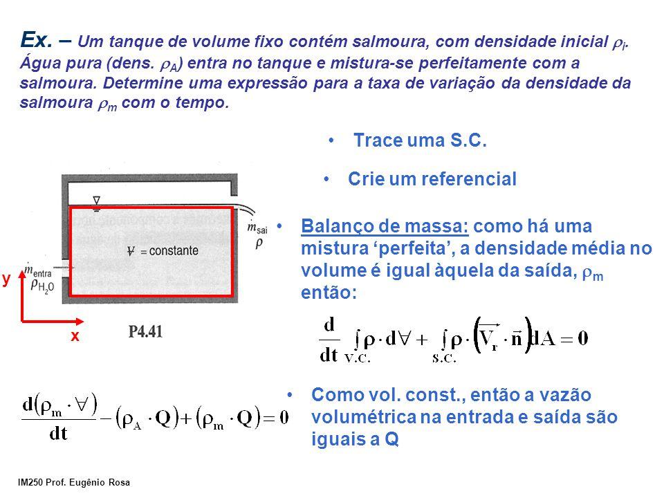 IM250 Prof. Eugênio Rosa Ex. – Um tanque de volume fixo contém salmoura, com densidade inicial  i. Água pura (dens.  A ) entra no tanque e mistura-s