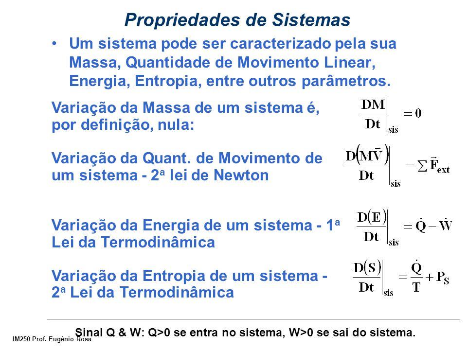 IM250 Prof. Eugênio Rosa Propriedades de Sistemas Um sistema pode ser caracterizado pela sua Massa, Quantidade de Movimento Linear, Energia, Entropia,