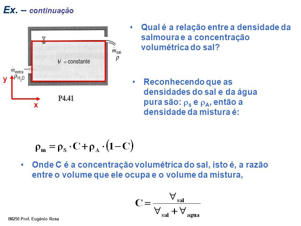 IM250 Prof. Eugênio Rosa Ex. – continuação Qual é a relação entre a densidade da salmoura e a concentração volumétrica do sal? Reconhecendo que as den