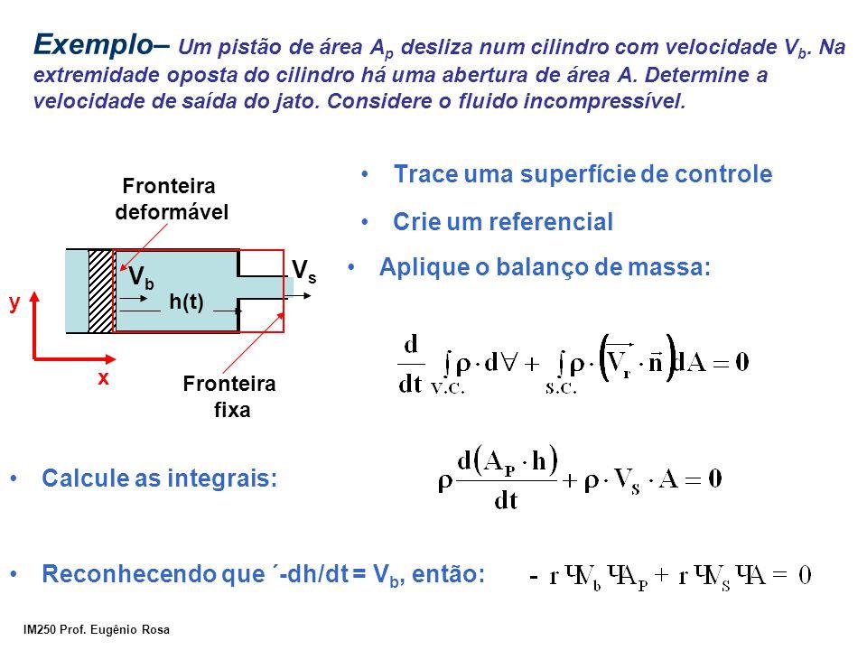 IM250 Prof. Eugênio Rosa Exemplo– Um pistão de área A p desliza num cilindro com velocidade V b. Na extremidade oposta do cilindro há uma abertura de