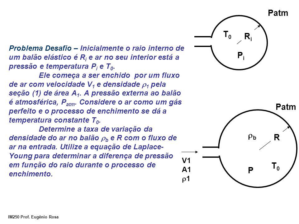 IM250 Prof. Eugênio Rosa Problema Desafio – Inicialmente o raio interno de um balão elástico é R i e ar no seu interior está a pressão e temperatura P