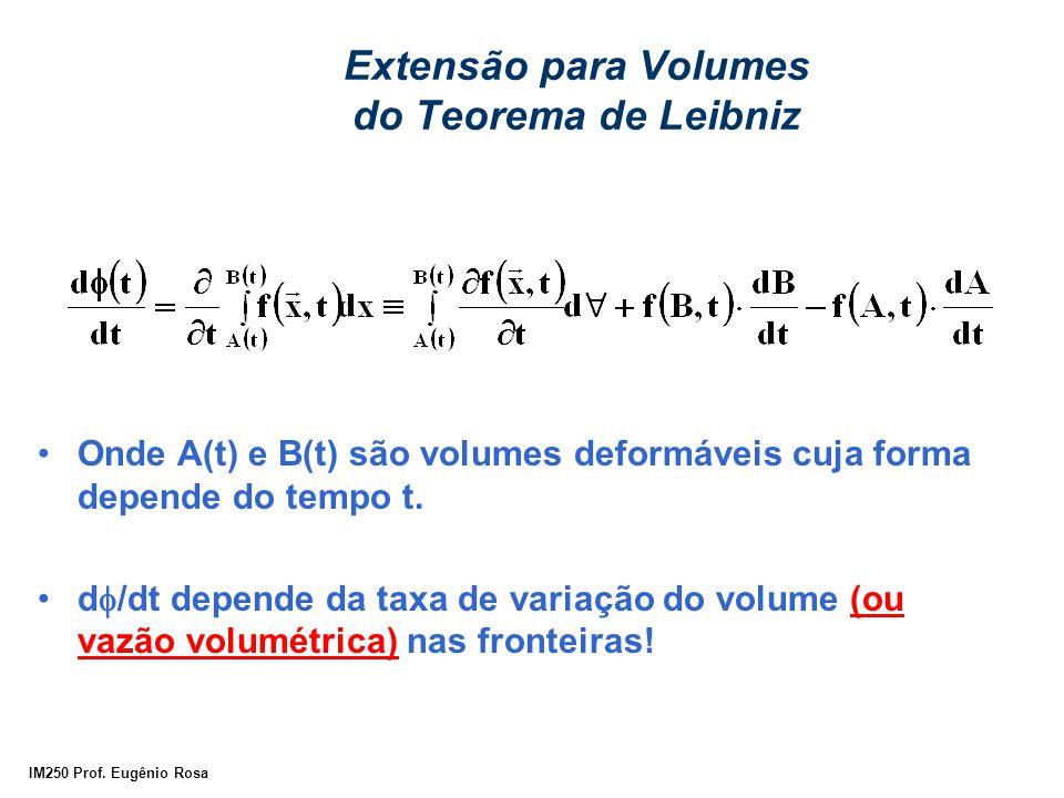 IM250 Prof. Eugênio Rosa Extensão para Volumes do Teorema de Leibniz Onde A(t) e B(t) são volumes deformáveis cuja forma depende do tempo t. d  /dt d