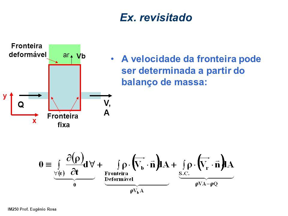 IM250 Prof. Eugênio Rosa Ex. revisitado A velocidade da fronteira pode ser determinada a partir do balanço de massa: ar Q V, A x y Fronteira fixa Fron