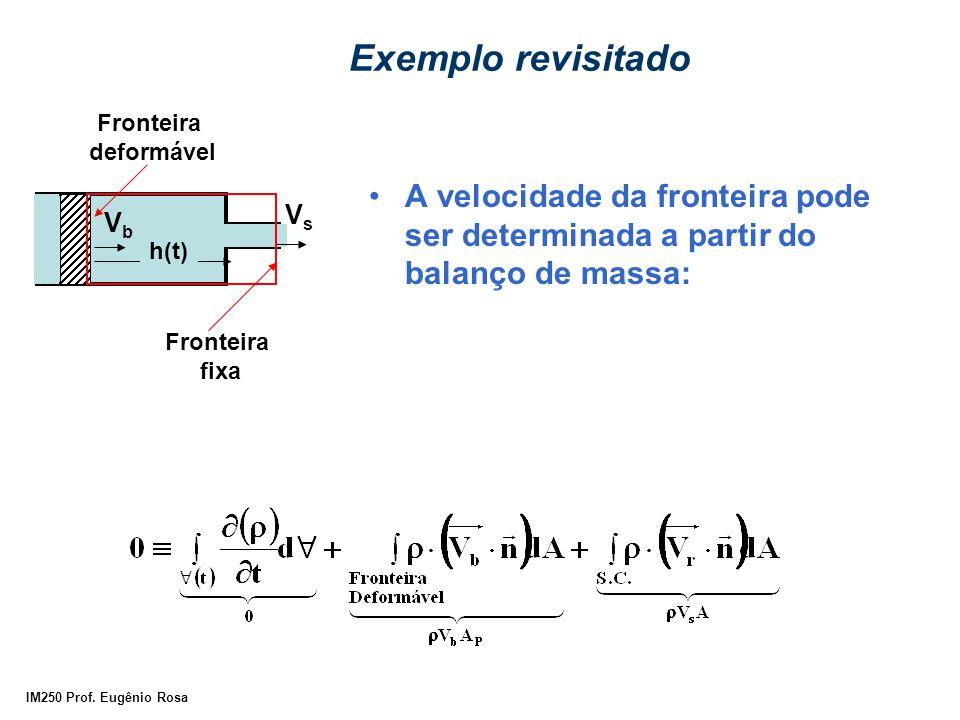IM250 Prof. Eugênio Rosa Exemplo revisitado A velocidade da fronteira pode ser determinada a partir do balanço de massa: VbVb VsVs h(t) Fronteira fixa