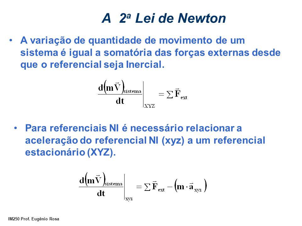 IM250 Prof. Eugênio Rosa A 2 a Lei de Newton Para referenciais NI é necessário relacionar a aceleração do referencial NI (xyz) a um referencial estaci