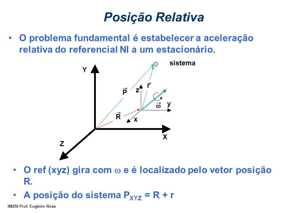 IM250 Prof. Eugênio Rosa Posição Relativa O ref (xyz) gira com  e é localizado pelo vetor posição R. A posição do sistema P XYZ = R + r O problema fu