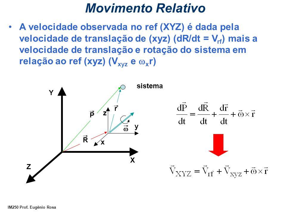 IM250 Prof. Eugênio Rosa Movimento Relativo A velocidade observada no ref (XYZ) é dada pela velocidade de translação de (xyz) (dR/dt = V rf ) mais a v